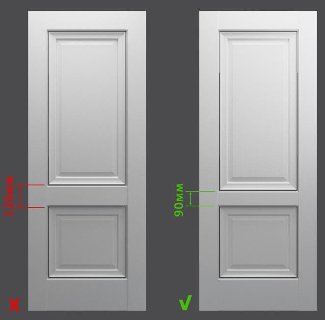 Зміни в конструктиві дверного полотна Імідж
