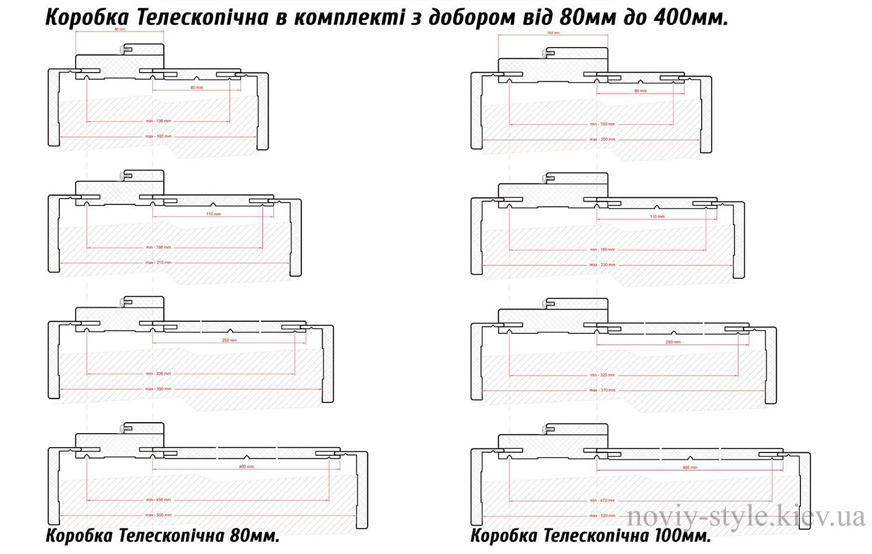 Розміри телескопічної коробки Новий Стиль з добірною дошкою