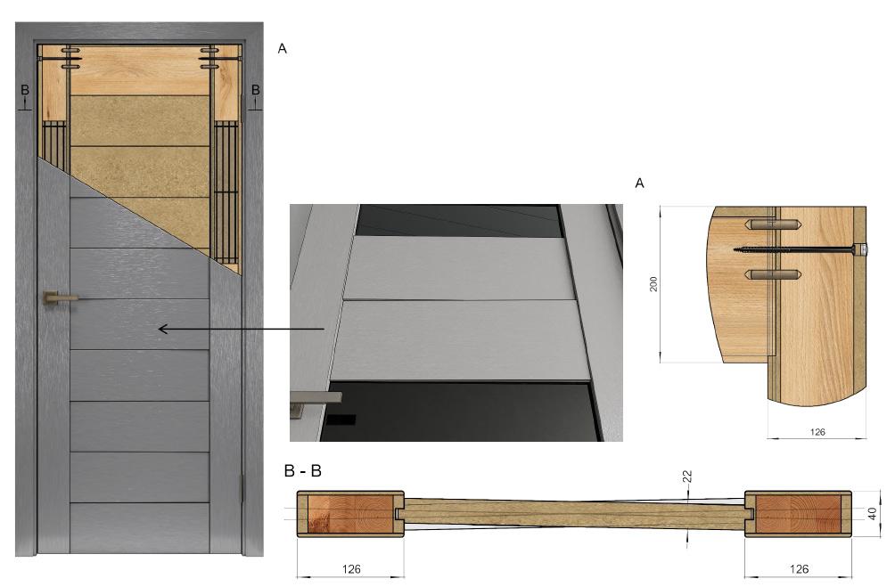 Особливості конструктиву дверей ОРНІ-Х