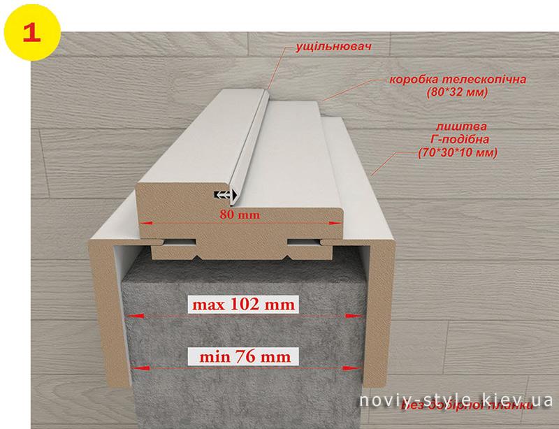 Погонаж для отвору глибиною від 76 до 102 мм