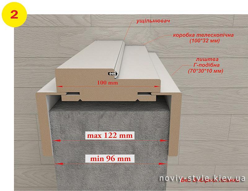 Погонаж для отвору глибиною від 96 до 122 мм