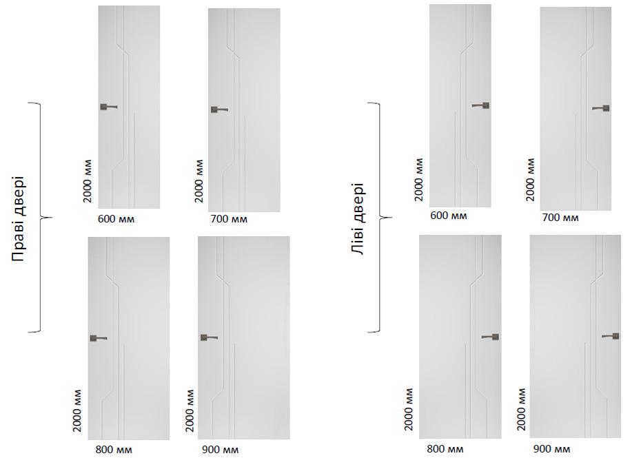 Малюнок на полотні дверей Базис в залежності від розміру і сторони відкривання
