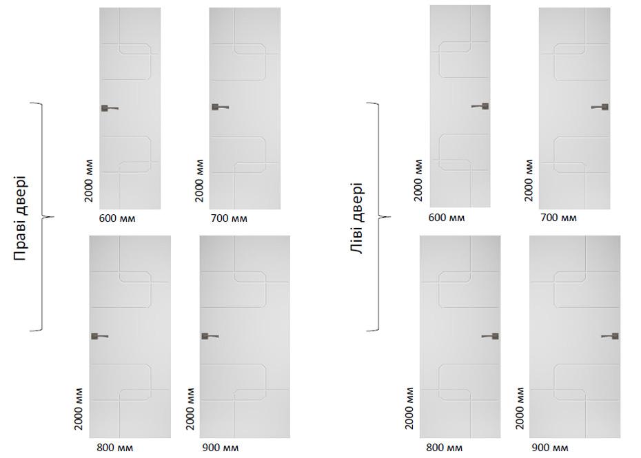 Малюнок на полотні дверей Кубо в залежності від розміру і сторони відкривання