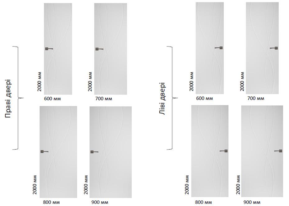 Малюнок на полотні дверей Міді в залежності від розміру і сторони відкривання