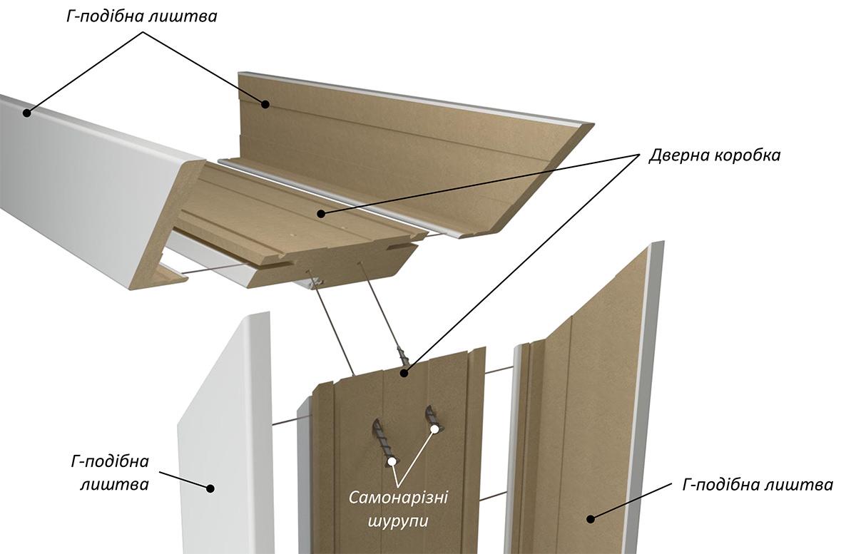 Схема збору телескопічної дверної коробки